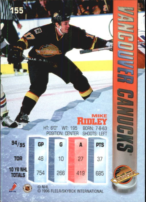 1995-96 Metal #155 Mike Ridley back image