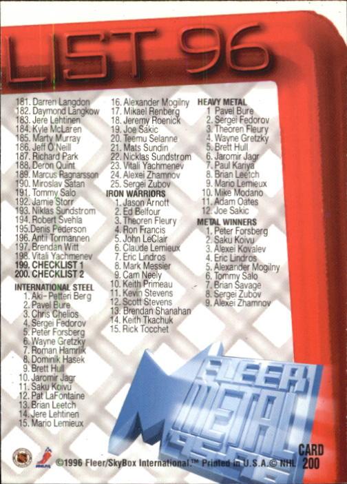1995-96 Metal #200 Checklist (115-200/inserts) UER back image