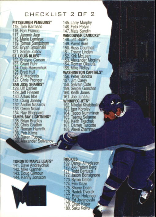 1995-96 Metal #200 Checklist (115-200/inserts) UER