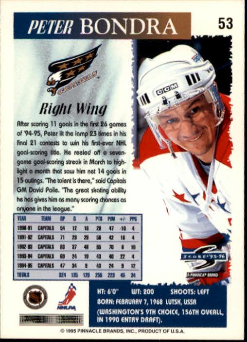 1995-96 Score #53 Peter Bondra back image
