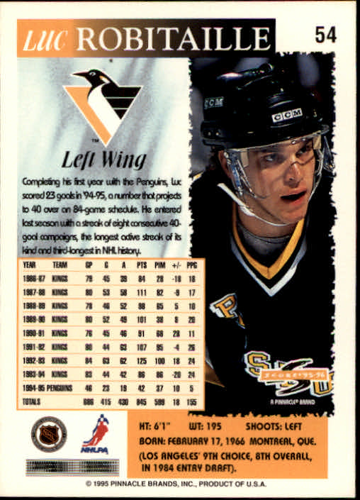 1995-96 Score #54 Luc Robitaille back image