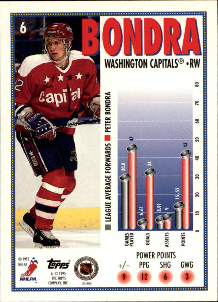 1995-96 Topps #6 Peter Bondra MM back image