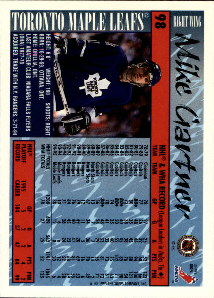 1995-96 Topps #98 Mike Gartner back image