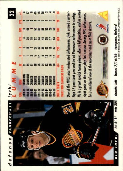 1996-97 Score #22 Jyrki Lumme back image