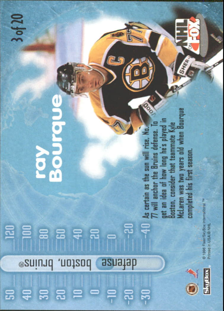 1996-97 SkyBox Impact NHL on Fox #3 Ray Bourque back image