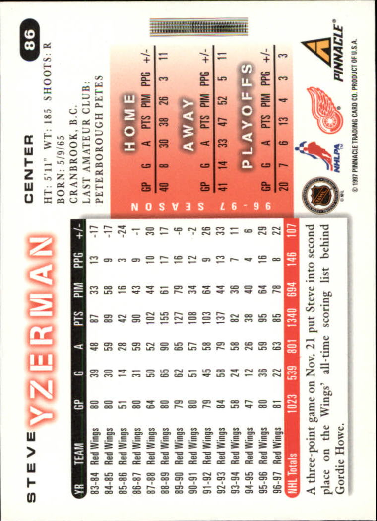 1997-98-Score-Hockey-1-249-Your-Choice-GOTBASEBALLCARDS thumbnail 145