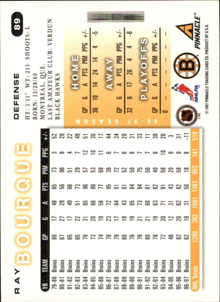 1997-98-Score-Hockey-1-249-Your-Choice-GOTBASEBALLCARDS thumbnail 149