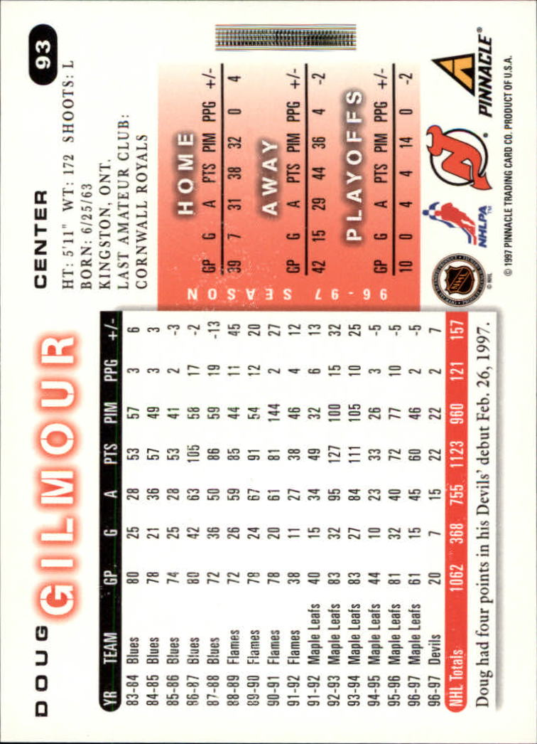 1997-98-Score-Hockey-1-249-Your-Choice-GOTBASEBALLCARDS thumbnail 157