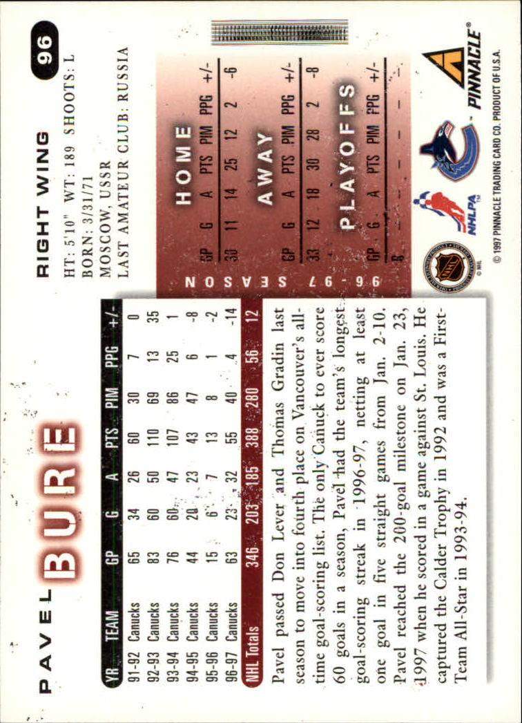 1997-98-Score-Hockey-Card-Pick thumbnail 89