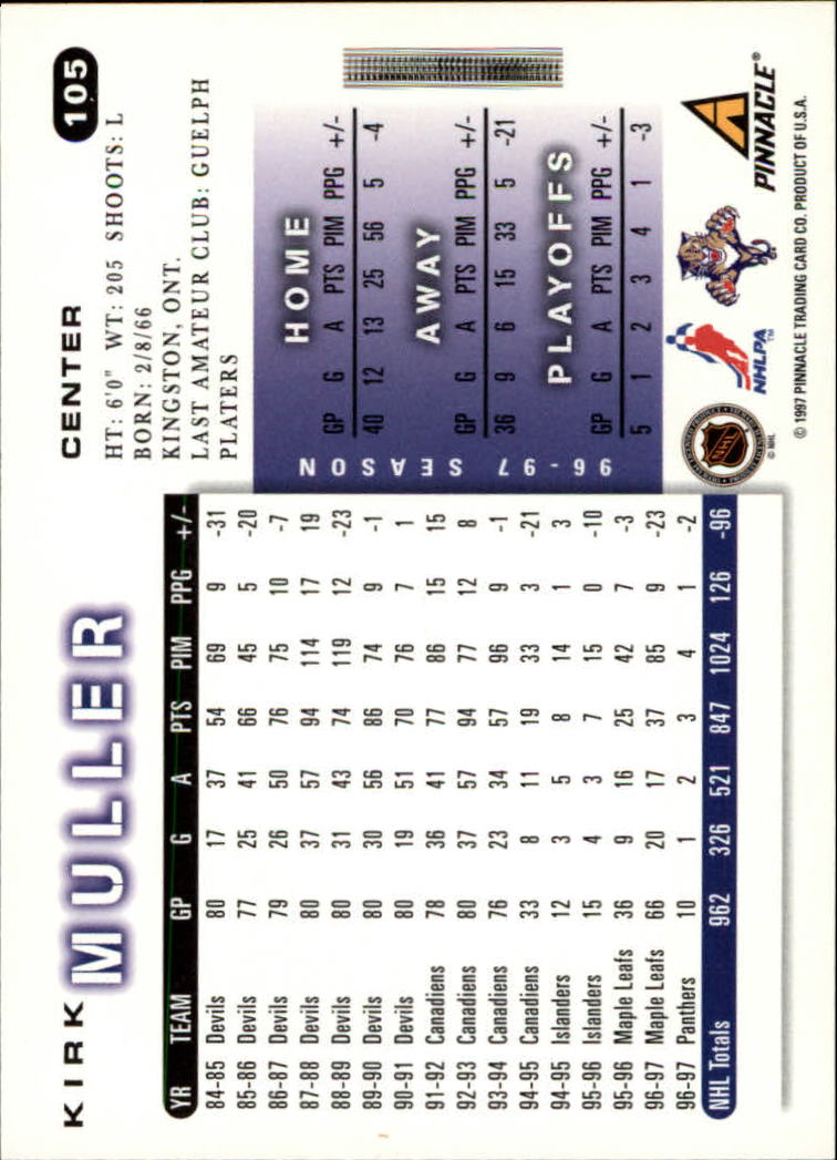1997-98-Score-Hockey-Card-Pick thumbnail 97
