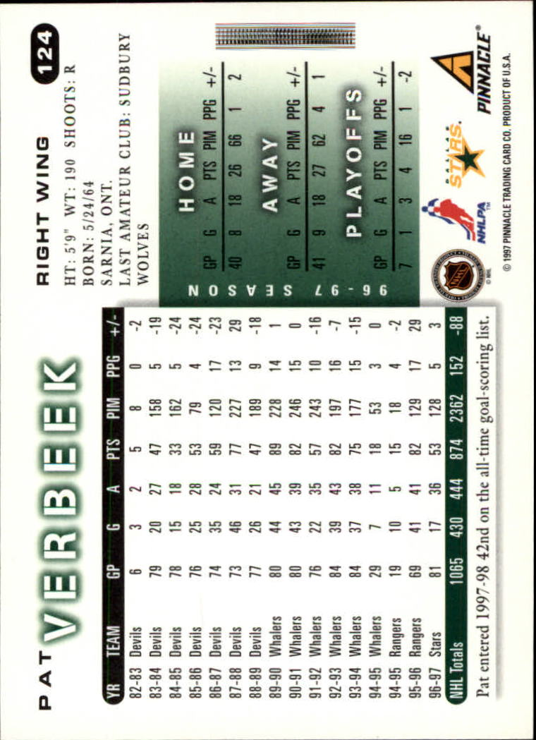 1997-98-Score-Hockey-Card-Pick thumbnail 117