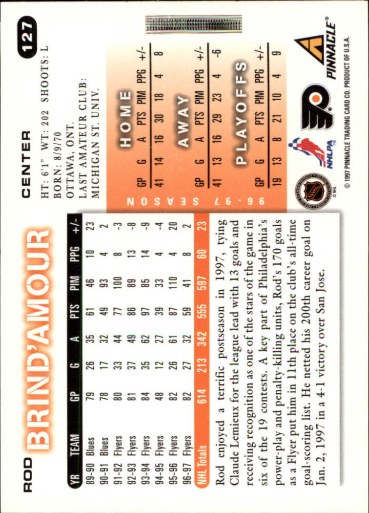 1997-98-Score-Hockey-1-249-Your-Choice-GOTBASEBALLCARDS thumbnail 215