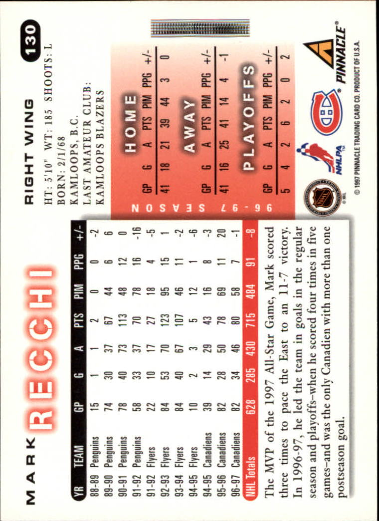 1997-98-Score-Hockey-Card-Pick thumbnail 121