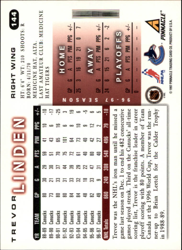 1997-98-Score-Hockey-Card-Pick thumbnail 139