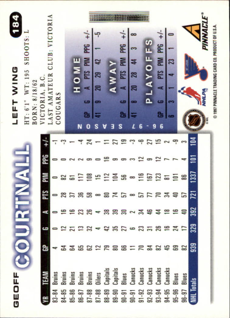 1997-98-Score-Hockey-Card-Pick thumbnail 207