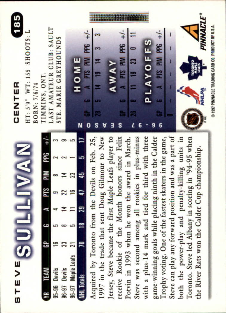 1997-98-Score-Hockey-Card-Pick thumbnail 209