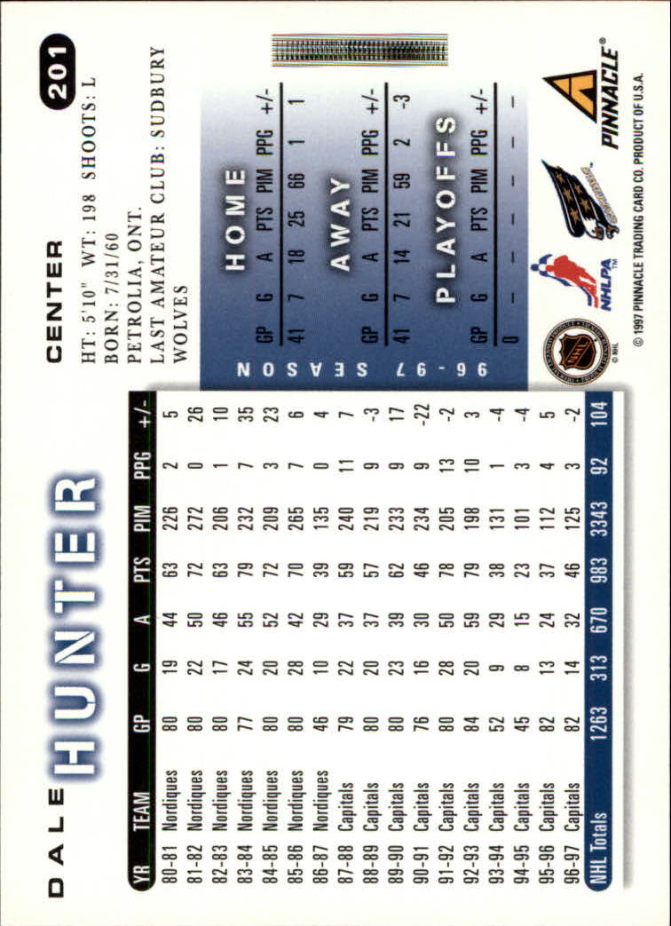 1997-98-Score-Hockey-Card-Pick thumbnail 239