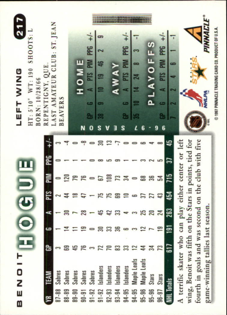 1997-98-Score-Hockey-Card-Pick thumbnail 267