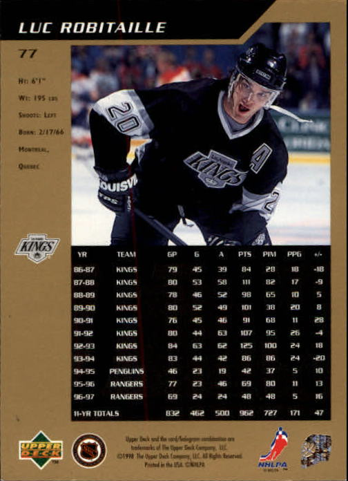 1997-98 SP Authentic #77 Luc Robitaille back image