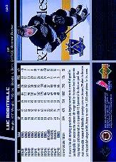 1998-99 Kings Power Play #LAK3 Luc Robitaille back image