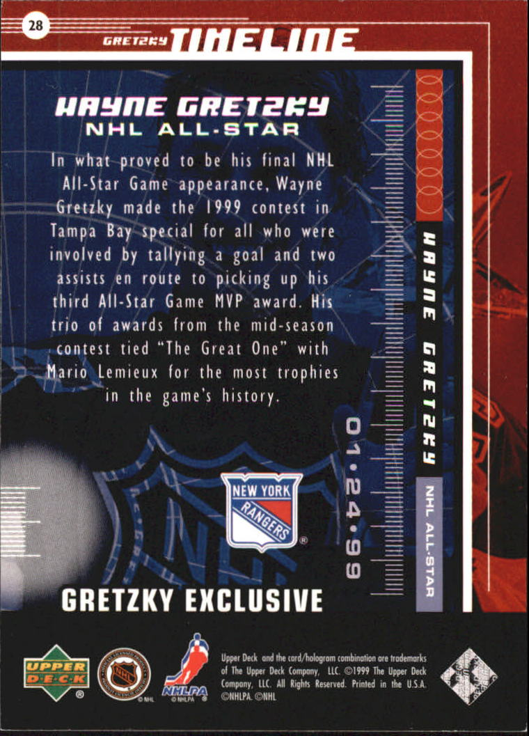 1999-00 Upper Deck Gretzky Exclusives #28 Wayne Gretzky back image