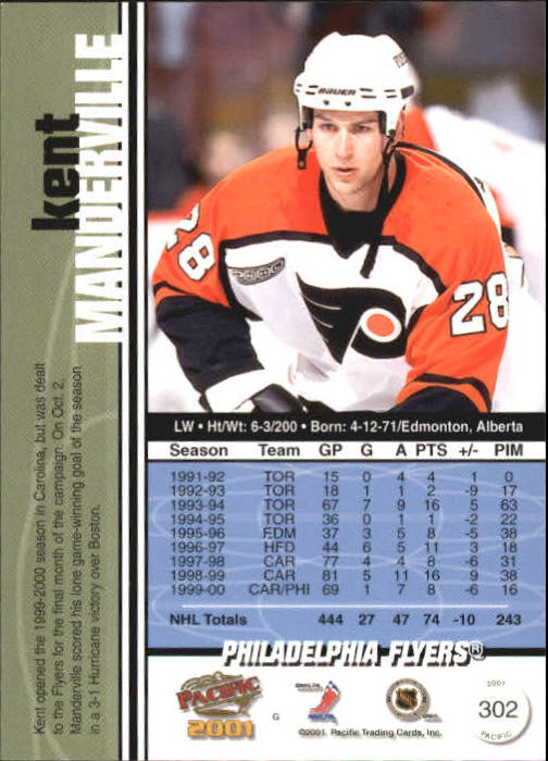 2000-01-Pacific-Hockey-Cards-251-450-Pick-From-List thumbnail 67