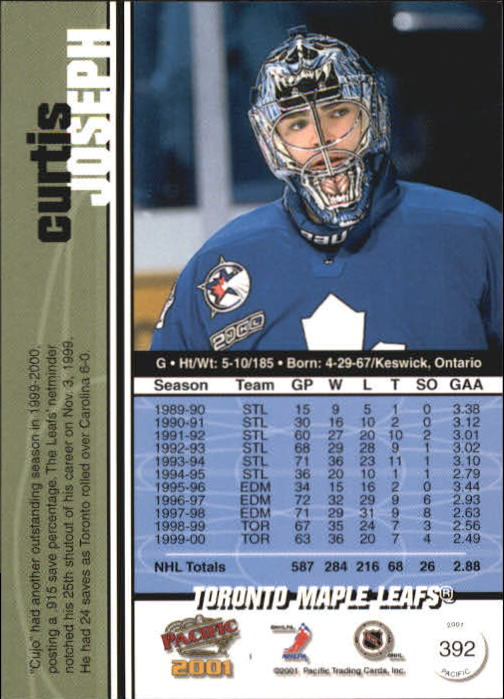 2000-01-Pacific-Hockey-Cards-251-450-Pick-From-List thumbnail 191