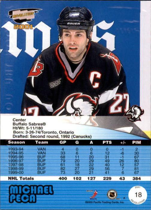 2000-01-Revolution-Hockey-1-150-Your-Choice-GOTBASEBALLCARDS thumbnail 15