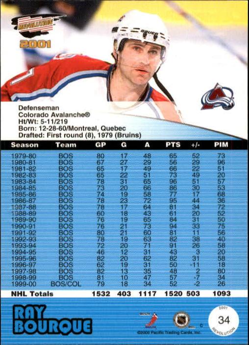 2000-01-Revolution-Hockey-1-150-Your-Choice-GOTBASEBALLCARDS thumbnail 31