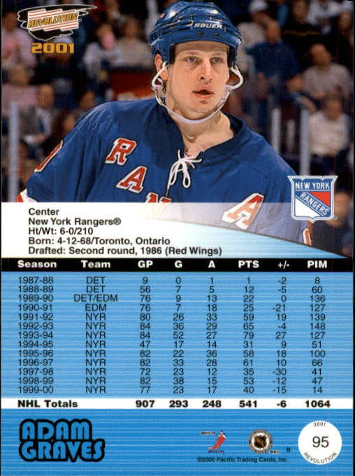 2000-01-Revolution-Hockey-1-150-Your-Choice-GOTBASEBALLCARDS thumbnail 89