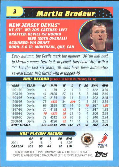 2001-02 Topps #3 Martin Brodeur back image