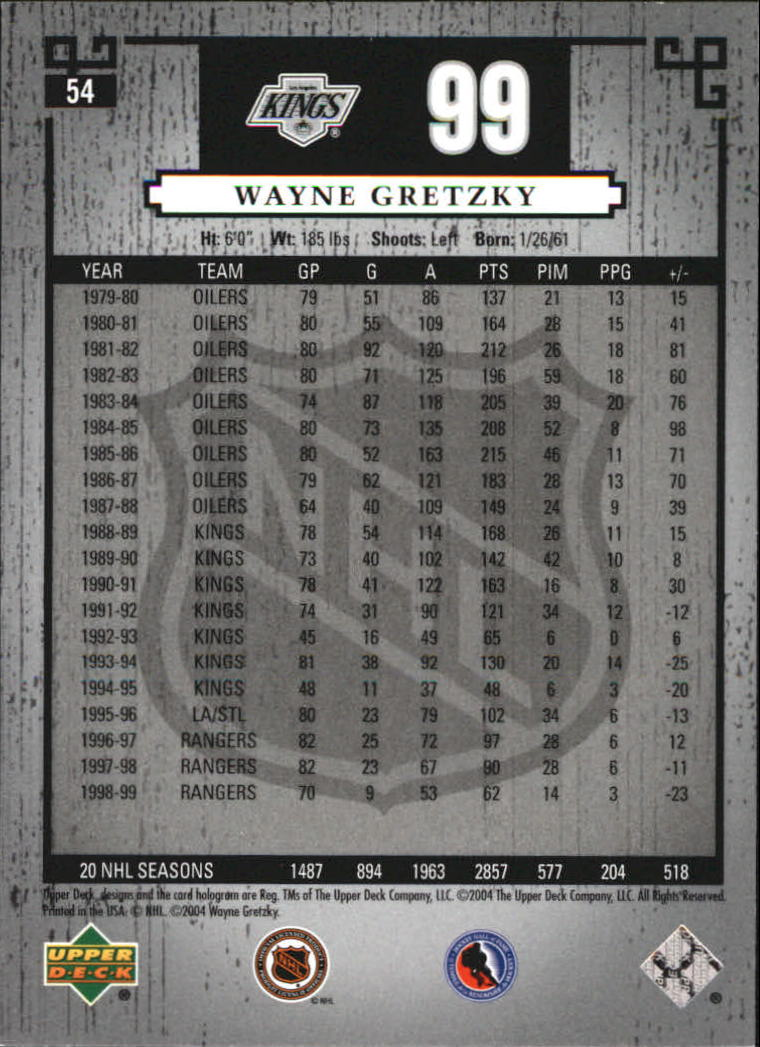 2004-05 UD Legends Classics #54 Wayne Gretzky back image