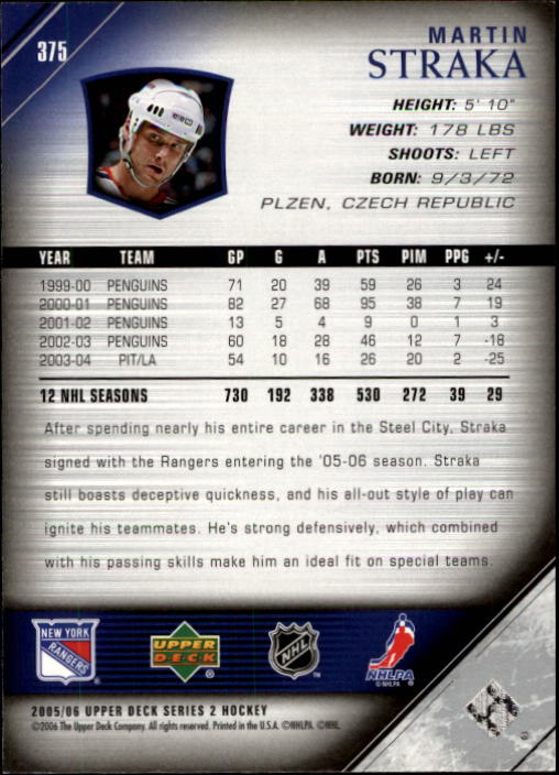 2005-06-Upper-Deck-Hockey-Cards-251-487-NO-Young-Guns-Pick-From-List thumbnail 249