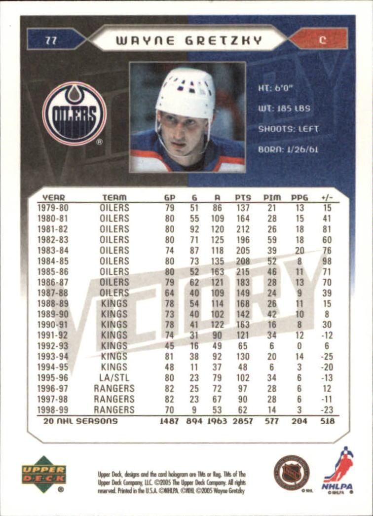 2005-06 Upper Deck Victory #77 Wayne Gretzky back image