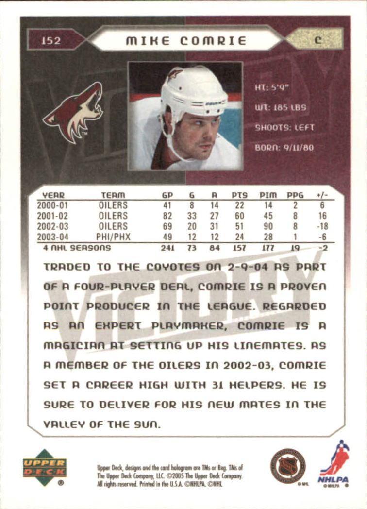 2005-06-Upper-Deck-Victory-Hockey-Cards-1-250-Pick-From-List thumbnail 281