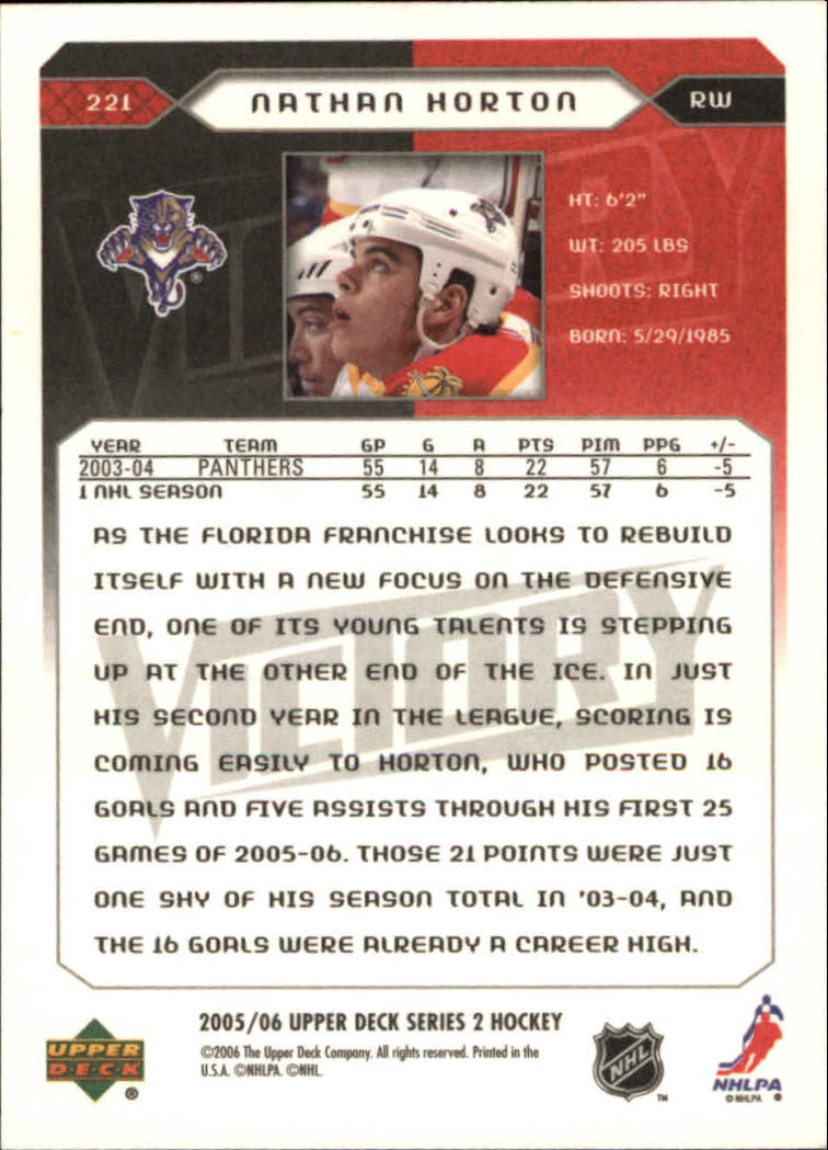 2005-06-Upper-Deck-Victory-Hockey-Cards-1-250-Pick-From-List thumbnail 395