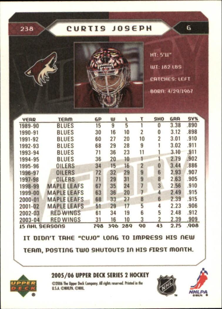 2005-06-Upper-Deck-Victory-Hockey-Card-Pick thumbnail 363