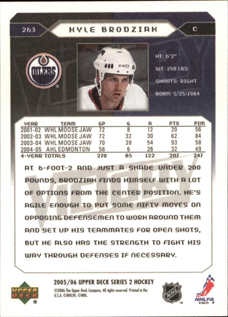 2005-06-Upper-Deck-Victory-Hockey-Card-Pick thumbnail 394
