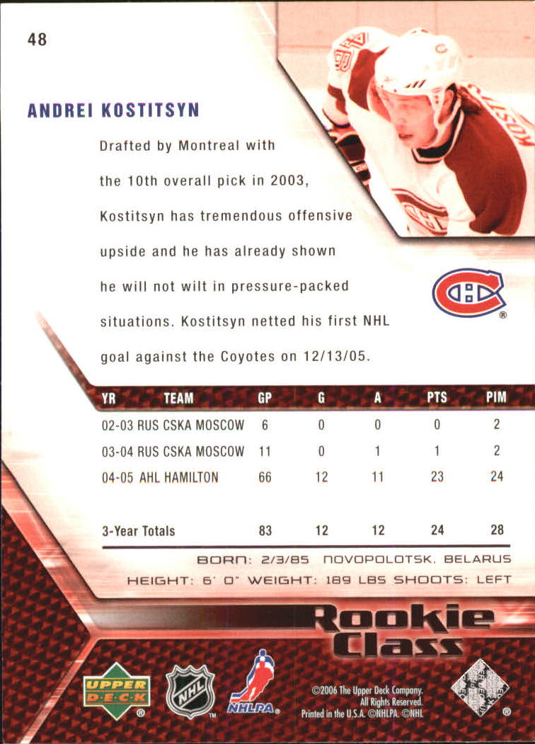 2005-06 UD Rookie Class #48 Andrei Kostitsyn back image