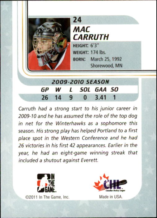 2010-11 Between The Pipes #24 Mac Carruth back image