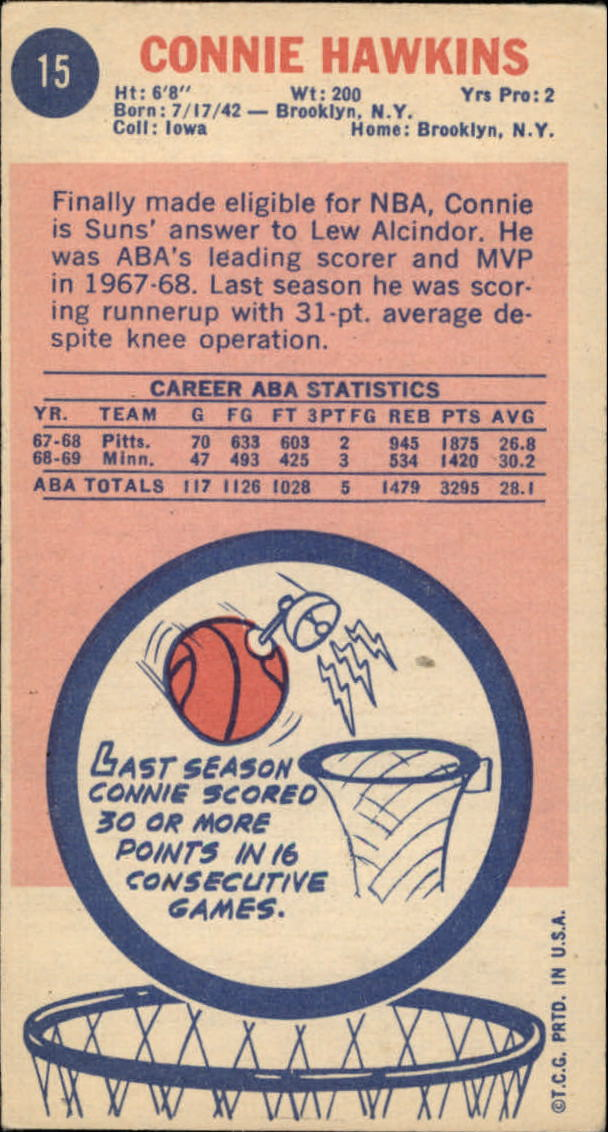1969-70 Topps #15 Connie Hawkins RC back image