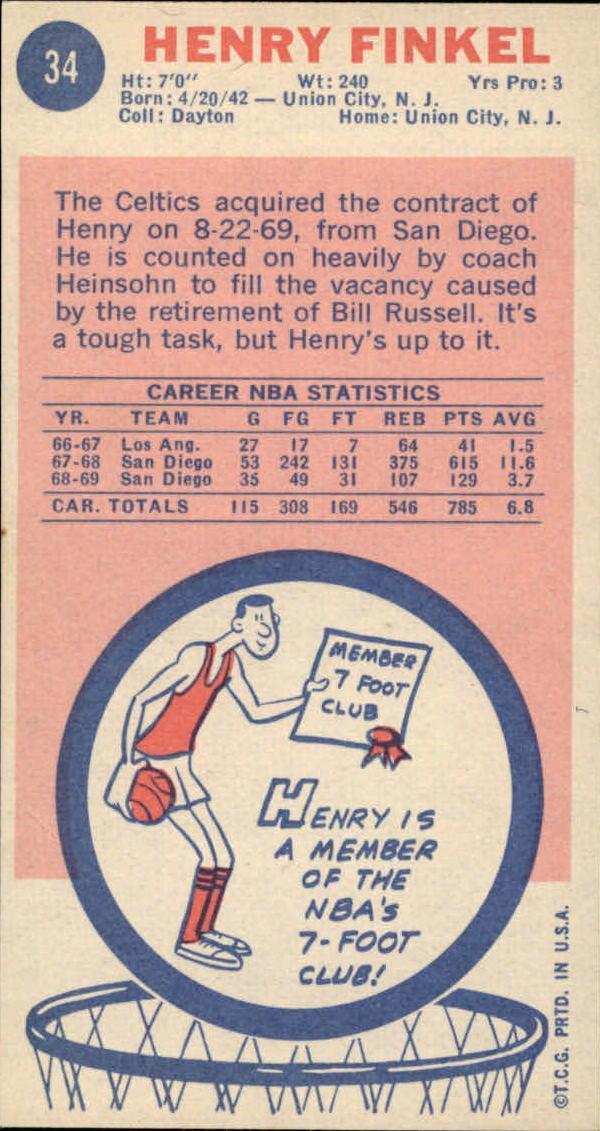 1969-70 Topps #34 Henry Finkel RC back image