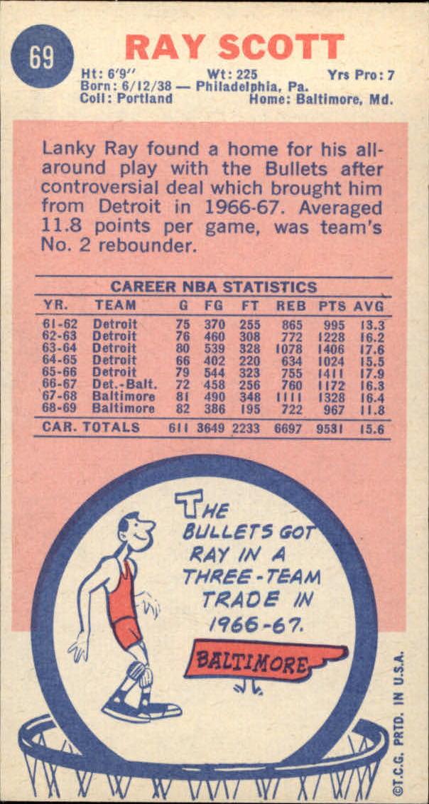 1969-70 Topps #69 Ray Scott back image