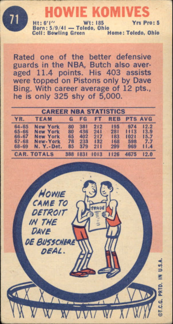 1969-70 Topps #71 Howie Komives back image
