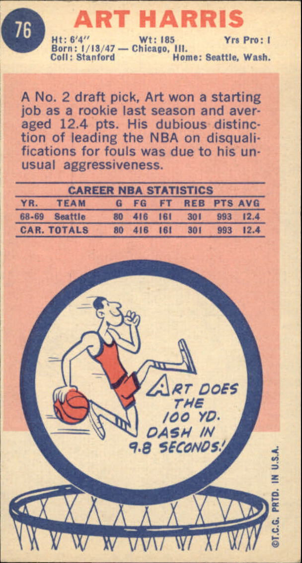 1969-70 Topps #76 Art Harris back image