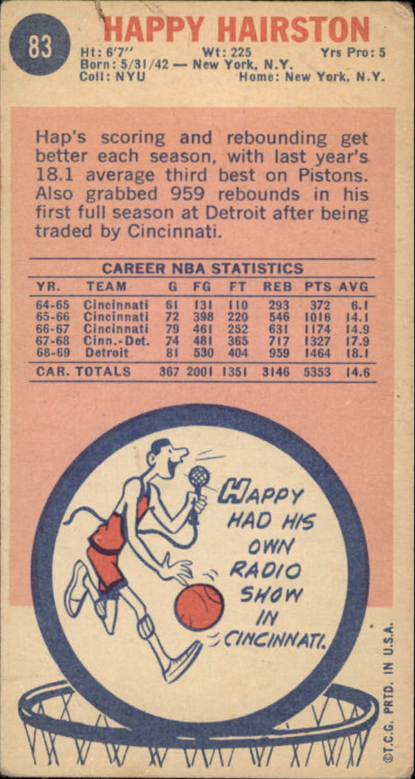 1969-70 Topps #83 Happy Hairston RC back image