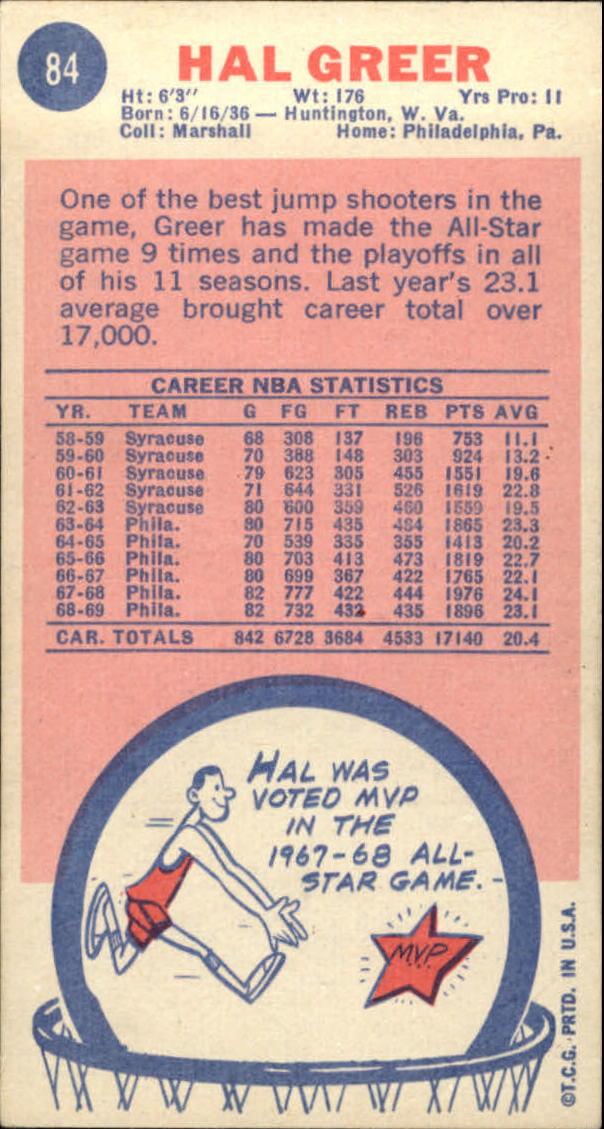 1969-70 Topps #84 Hal Greer back image