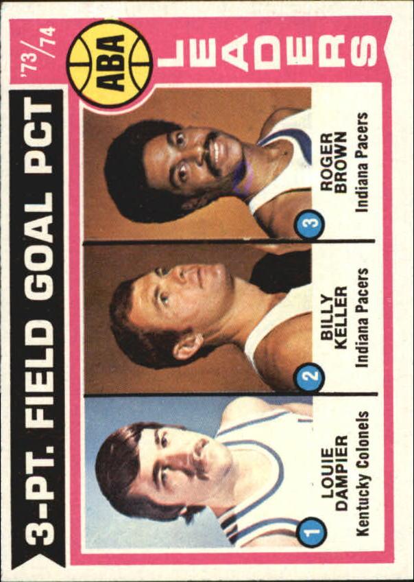 1974-75 Topps #209 Louie Dampier/Billy Keller/Roger Brown LL
