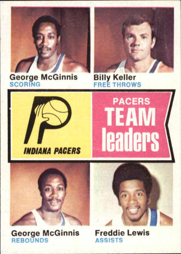1974-75 Topps #223 George McGinnis/Billy Keller/George McGinnis/Freddie Lewis TL