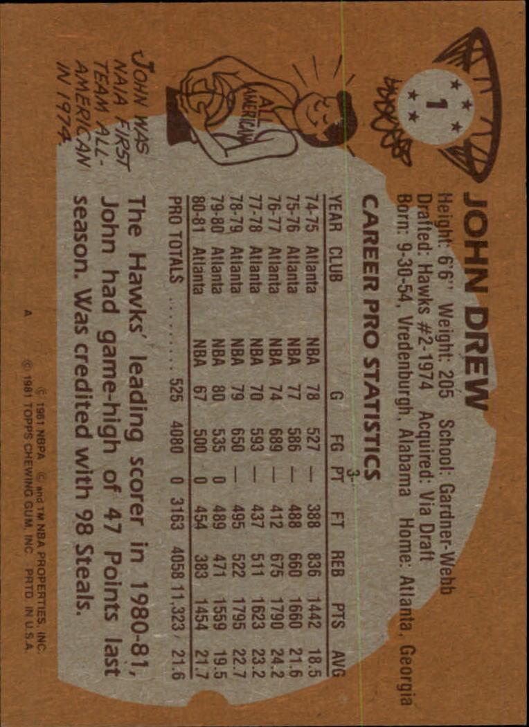 1981-82 Topps #1 John Drew back image